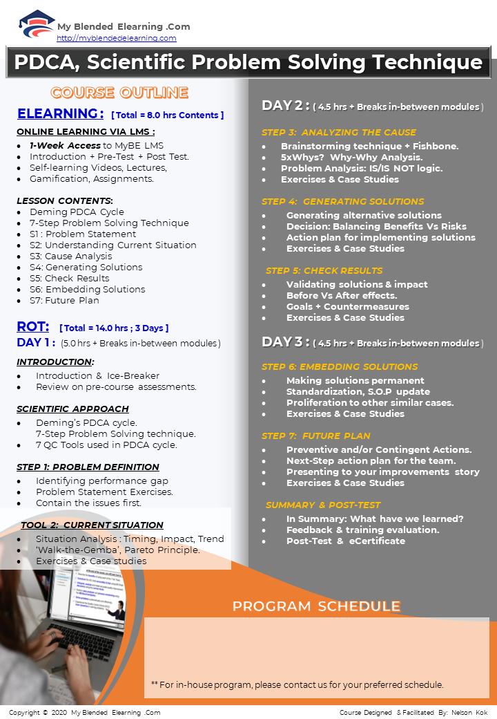 pdca-problem-solving-technique online course -page2/2