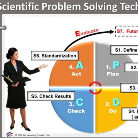 PDCA, Scientific Problem Solving Technique