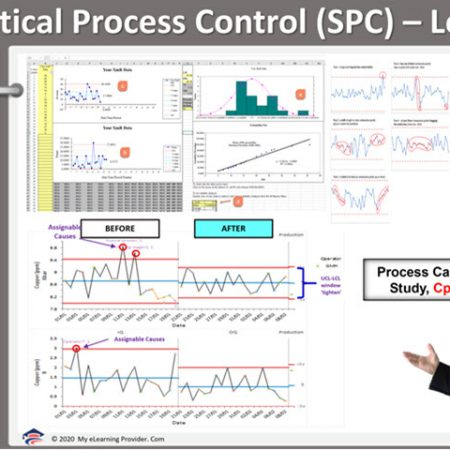 Statistical Process Control -Level 1 (SPC1)