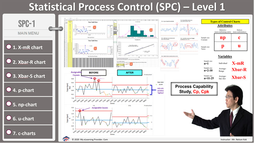 SPC1-online-course
