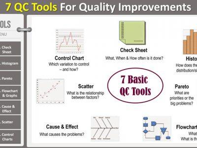7 QC Tools For Quality Improvements