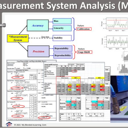 Measurement System Analysis (MSA) / Gage Repeatability & Reproducibility (GR&R)